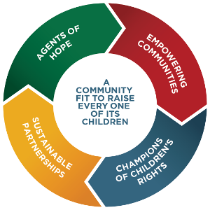 A community fit to raise every one of its children